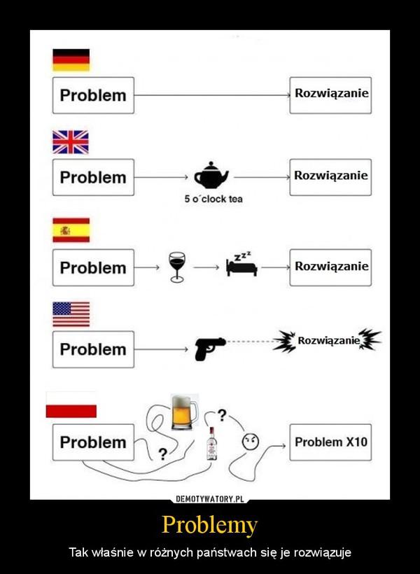 Problemy – Tak właśnie w różnych państwach się je rozwiązuje