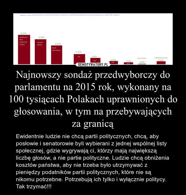 Najnowszy sondaż przedwyborczy do parlamentu na 2015 rok, wykonany na 100 tysiącach Polakach uprawnionych do głosowania, w tym na przebywających za granicą – Ewidentnie ludzie nie chcą partii politycznych, chcą, aby posłowie i senatorowie byli wybierani z jednej wspólnej listy społecznej, gdzie wygrywają ci, którzy mają największą liczbę głosów, a nie partie polityczne. Ludzie chcą obniżenia kosztów państwa, aby nie trzeba było utrzymywać z pieniędzy podatników partii politycznych, które nie są nikomu potrzebne. Potrzebują ich tylko i wyłącznie politycy. Tak trzymać!!!
