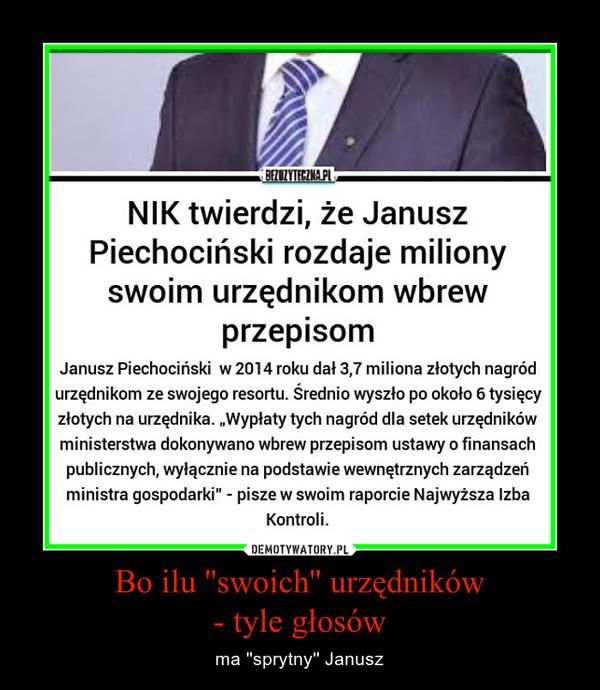 Bo ilu ''swoich'' urzędników- tyle głosów – ma ''sprytny'' Janusz