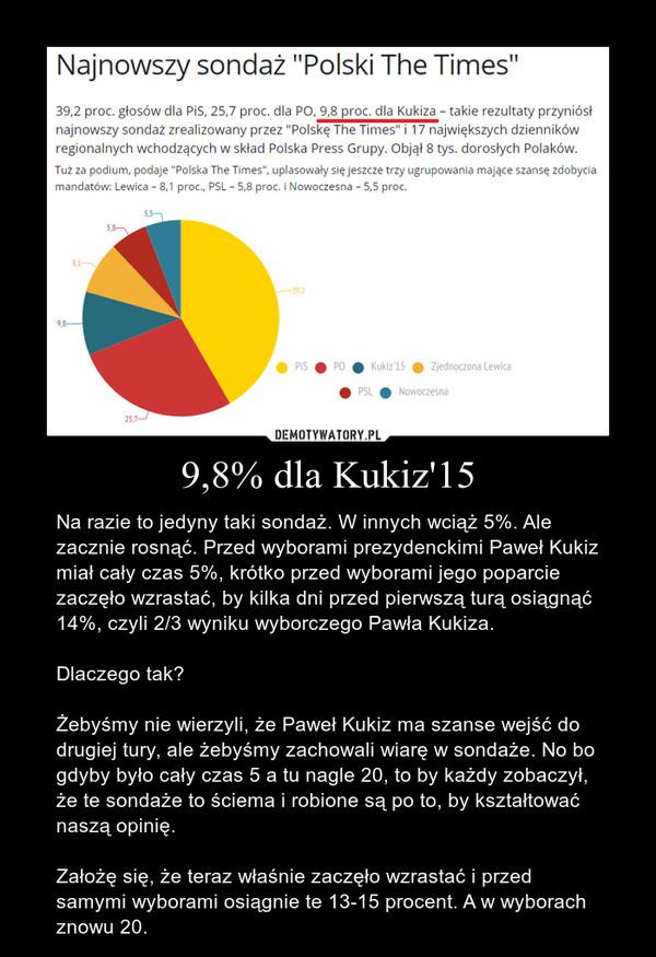 9,8% dla Kukiz'15 – Na razie to jedyny taki sondaż. W innych wciąż 5%. Ale zacznie rosnąć. Przed wyborami prezydenckimi Paweł Kukiz miał cały czas 5%, krótko przed wyborami jego poparcie zaczęło wzrastać, by kilka dni przed pierwszą turą osiągnąć 14%, czyli 2/3 wyniku wyborczego Pawła Kukiza.Dlaczego tak?Żebyśmy nie wierzyli, że Paweł Kukiz ma szanse wejść do drugiej tury, ale żebyśmy zachowali wiarę w sondaże. No bo gdyby było cały czas 5 a tu nagle 20, to by każdy zobaczył, że te sondaże to ściema i robione są po to, by kształtować naszą opinię.Założę się, że teraz właśnie zaczęło wzrastać i przed samymi wyborami osiągnie te 13-15 procent. A w wyborach znowu 20.