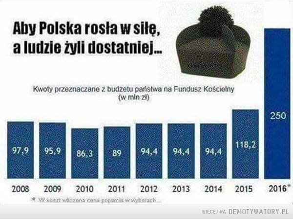 Aby Polska rosła w siłę... –