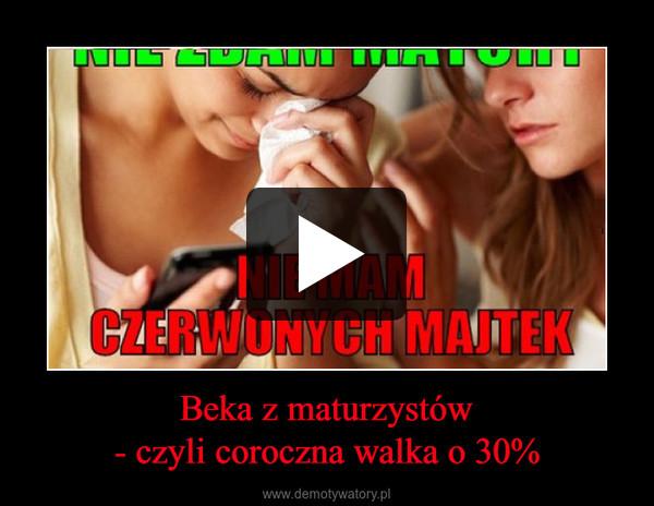 Beka z maturzystów- czyli coroczna walka o 30% –