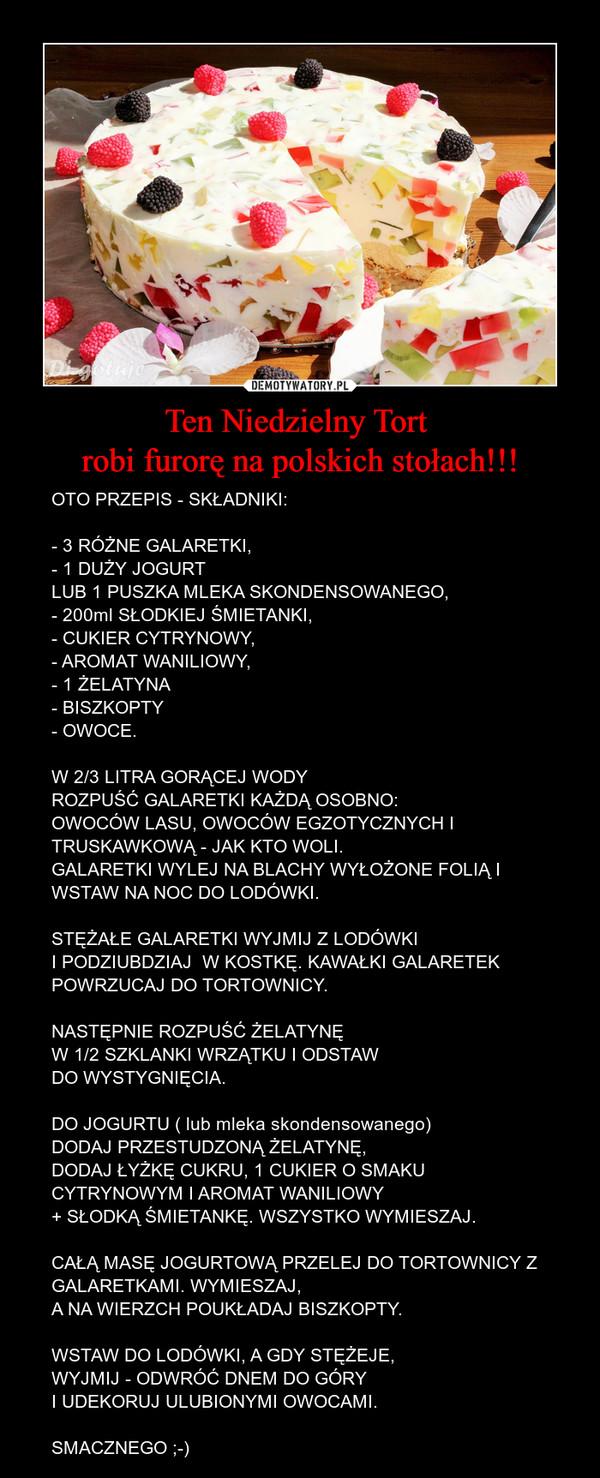 Ten Niedzielny Tort robi furorę na polskich stołach!!! – OTO PRZEPIS - SKŁADNIKI:- 3 RÓŻNE GALARETKI,- 1 DUŻY JOGURT LUB 1 PUSZKA MLEKA SKONDENSOWANEGO,- 200ml SŁODKIEJ ŚMIETANKI,- CUKIER CYTRYNOWY,- AROMAT WANILIOWY,- 1 ŻELATYNA- BISZKOPTY- OWOCE.W 2/3 LITRA GORĄCEJ WODY ROZPUŚĆ GALARETKI KAŻDĄ OSOBNO:OWOCÓW LASU, OWOCÓW EGZOTYCZNYCH I TRUSKAWKOWĄ - JAK KTO WOLI.GALARETKI WYLEJ NA BLACHY WYŁOŻONE FOLIĄ I WSTAW NA NOC DO LODÓWKI.STĘŻAŁE GALARETKI WYJMIJ Z LODÓWKI I PODZIUBDZIAJ  W KOSTKĘ. KAWAŁKI GALARETEK POWRZUCAJ DO TORTOWNICY.NASTĘPNIE ROZPUŚĆ ŻELATYNĘW 1/2 SZKLANKI WRZĄTKU I ODSTAW DO WYSTYGNIĘCIA.DO JOGURTU ( lub mleka skondensowanego) DODAJ PRZESTUDZONĄ ŻELATYNĘ,DODAJ ŁYŻKĘ CUKRU, 1 CUKIER O SMAKUCYTRYNOWYM I AROMAT WANILIOWY+ SŁODKĄ ŚMIETANKĘ. WSZYSTKO WYMIESZAJ.CAŁĄ MASĘ JOGURTOWĄ PRZELEJ DO TORTOWNICY Z GALARETKAMI. WYMIESZAJ,A NA WIERZCH POUKŁADAJ BISZKOPTY.WSTAW DO LODÓWKI, A GDY STĘŻEJE,WYJMIJ - ODWRÓĆ DNEM DO GÓRYI UDEKORUJ ULUBIONYMI OWOCAMI.SMACZNEGO ;-)