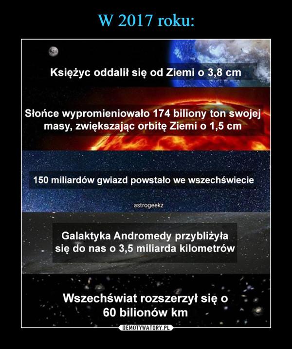 –  Księżyc oddalił się od Ziemi o 3,8 cm Słońce wypromieniowało 174 biliony ton swojej masy, zwiększając orbitę Ziemi o 1,5 cm 150 miliardów gwiazd powstało we wszechświecie Galaktyka Andromedy przybliżyła _ się do nas o 3,5 miliarda kilometrów Wszechświat rozszerzył się o 60 bilionów km
