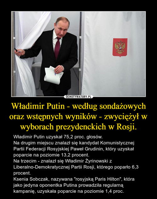 Władimir Putin - według sondażowych oraz wstępnych wyników - zwyciężył w wyborach prezydenckich w Rosji.