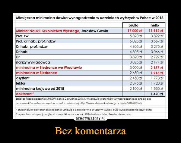 Bez komentarza –  Miesięczna minimalna stawka wynagrodzenia w uczelniach wyższych w Polsce w 2018 brutto netto Minister Nauki i Szkolnictwa Wyższego, Jarosław Gowin 17 000 zł 11 912 zt Prof. zw. 5 390 zł 3 822 zł Prof. dr hab., prof. ndzw 5 025 zł 3 567 zł Dr hab., prof. ndzw 4 605 zł 3 275 zł Dr hab. 4 305 zł 3 066 zł Dr 3 820 zł 2 727 zł starszy wykładowca 3 025 zł 2 174 zł minimalna w Biedronce we Wrocławiu 3 000 zł 2 157 zł minimalna w Biedronce 2 650 zł 1 913 zł asystent 2 450 zł 1 773 zł lektor 2 375 zł 1 720 zł minimalna krajowa od 2018 2 100 zł 1 530 zł doktorant 1 470 zł źródło: Rozporządzenie MNiSW z dnia 2 grudnia 2016 r. w sprawie warunków wynagradzania za procę dla pracowników zatrudnionych w uczelni publicznej http://www.dziennikustow.gov.pl/du/2016/2063/1 • stypendium doktoranckie zgodnie ustawą o Szkolnictwie Wyższym wynosi 60% wynagrodzenia asystenta Stypendium otrzymują najlepsi za wyniki w nauce, ok. 40% doktorantów. Reszto nie mo nic
