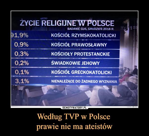 Według TVP w Polsce prawie nie ma ateistów –  ŻYCIE RELIGIJNE W POLSCEKOŚCIÓŁ RZYMSKOKATOLICKIKOŚCIÓŁ PRAWOSŁAWNYŚWIADKOWIE JEHOWYKOŚCIÓŁ GRECKOKATOLICKINIENALEŻĄCE DO ŻADNEGO WYZNANIA