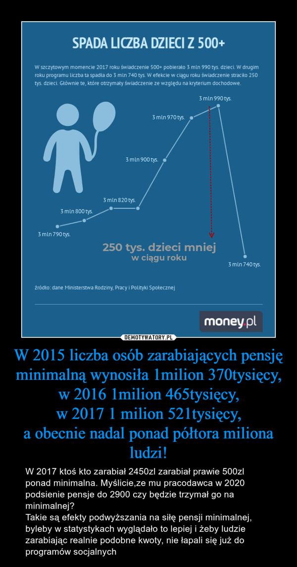 W 2015 liczba osób zarabiających pensję minimalną wynosiła 1milion 370tysięcy,w 2016 1milion 465tysięcy,w 2017 1 milion 521tysięcy,a obecnie nadal ponad półtora miliona ludzi! – W 2017 ktoś kto zarabiał 2450zl zarabiał prawie 500zl ponad minimalna. Myślicie,ze mu pracodawca w 2020 podsienie pensje do 2900 czy będzie trzymał go na minimalnej?Takie są efekty podwyższania na siłę pensji minimalnej, byleby w statystykach wyglądało to lepiej i żeby ludzie zarabiając realnie podobne kwoty, nie łapali się już do programów socjalnych