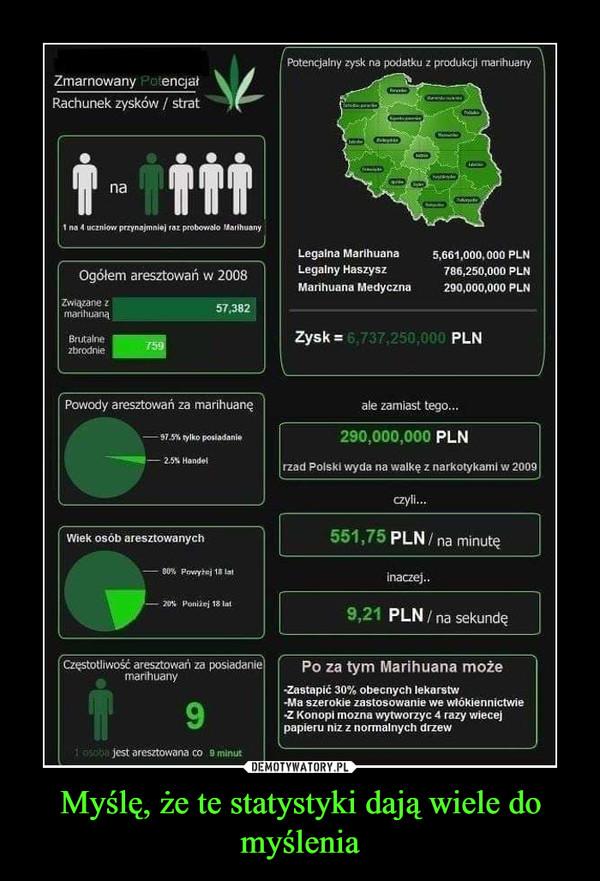 Myślę, że te statystyki dają wiele do myślenia –
