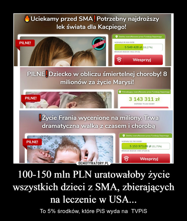 100-150 mln PLN uratowałoby życie wszystkich dzieci z SMA, zbierających na leczenie w USA... – To 5% środków, które PiS wyda na  TVPiS