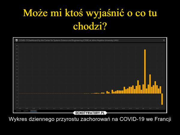 – Wykres dziennego przyrostu zachorowań na COVID-19 we Francji