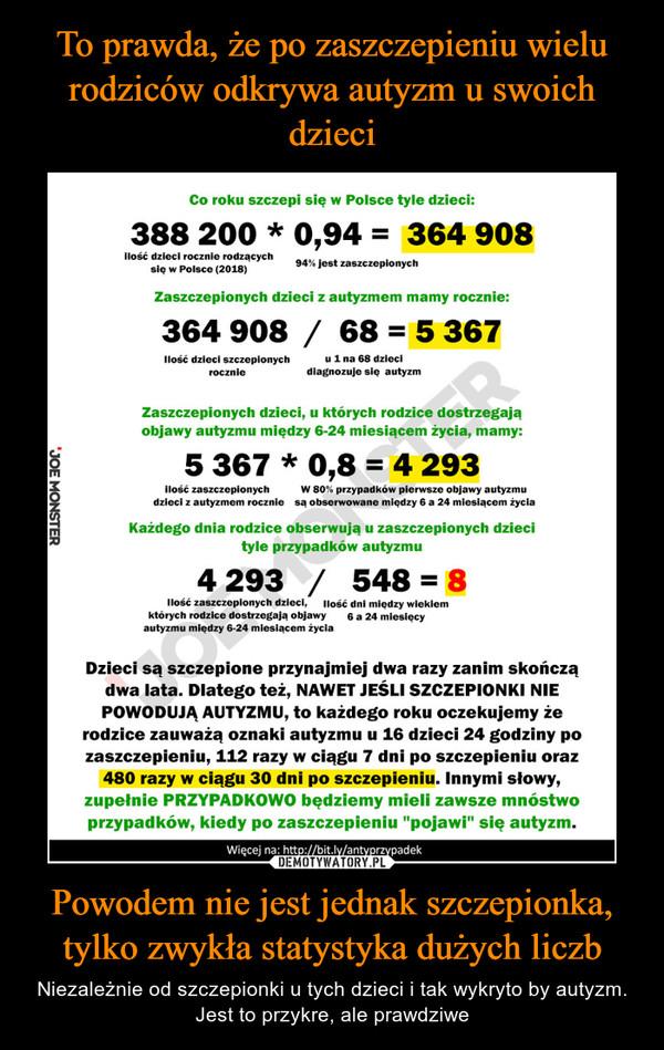 """Powodem nie jest jednak szczepionka, tylko zwykła statystyka dużych liczb – Niezależnie od szczepionki u tych dzieci i tak wykryto by autyzm. Jest to przykre, ale prawdziwe Co roku szczepi się w Polsce tyle dzieci: 388 200 * 0,94 = 364 908 ilość dzieci rocznie rodzących 94%.........nych się w Polsce (2018, Zaszczepionych dzieci z autyzmem mamy rocznie: 364 908 / 68 = 5 367 Ilość dzieci szczepionych u ł na 68 dzieci rocznie diagnozuje sic autyzm Zaszczepionych dzieci, u których rodzice dostrzegają objawy autyzmu między 6-24 miesiącem życia, mamy: 5 367 * 0,8 = 4 293 ilość zaszczepionych W 80'. przypadków pierwsze objawy autyzmu dzieci z autyzmem rocznie są obserwowane miedzy 6 a 24 miesiącem życia Każdego dnia rodzice obserwują u zaszczepionych dzieci tyle przypadków autyzmu 4 293 / 548 = 8 Ilość zaszczepionych dzieci, Ilość dni miedzy wiekiem których rodzice dostrzegają objawy 6 a 24 miesićcy autyzmu miedzy 6-24 miesiacem życia Dzieci są szczepione przynajmiej dwa razy zanim skończą dwa lata. Dlatego też, NAWET JEŚLI SZCZEPIONKI NIE POWODUJĄ AUTYZMU, to każdego roku oczekujemy że rodzice zauważą oznaki autyzmu u 16 dzieci 24 godziny po zaszczepieniu, 112 razy w ciągu 7 dni po szczepieniu oraz 480 razy w ciągu 30 dni po szczepieniu. Innymi słowy, zupełnie PRZYPADKOWO będziemy mieli zawsze mnóstwo przypadków, kiedy po zaszczepieniu """"pojawi"""" się autyzm."""