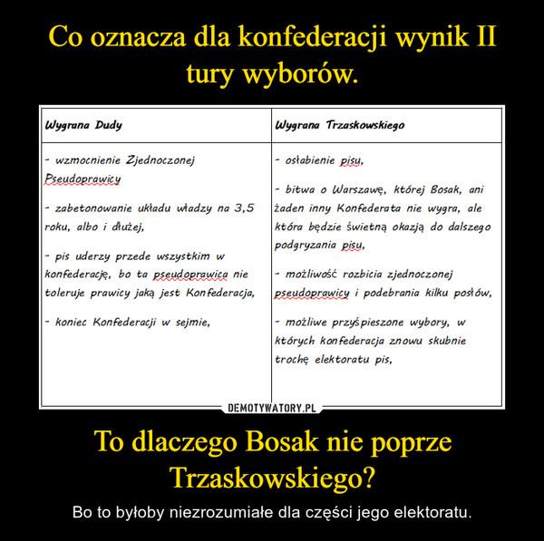 To dlaczego Bosak nie poprze Trzaskowskiego? – Bo to byłoby niezrozumiałe dla części jego elektoratu.
