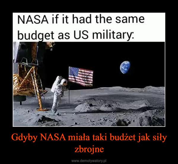 Gdyby NASA miała taki budżet jak siły zbrojne –