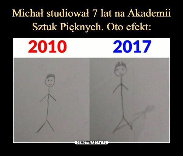 –  2010 2017