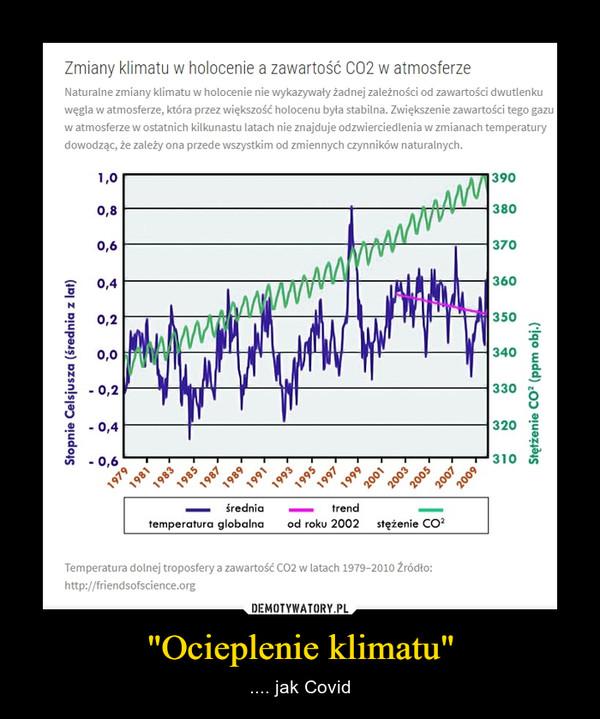 """""""Ocieplenie klimatu"""" – .... jak Covid"""
