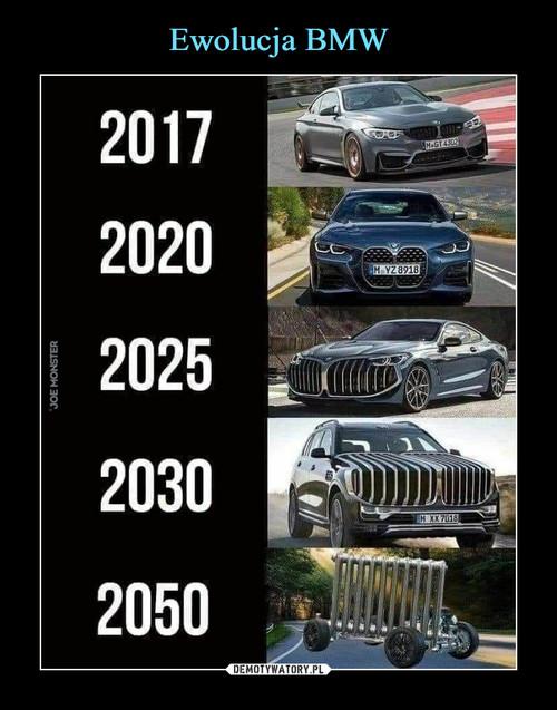 Ewolucja BMW