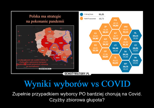 Wyniki wyborów vs COVID