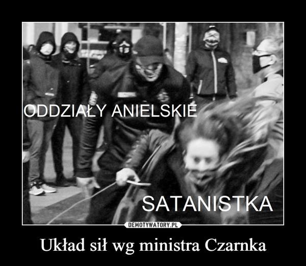 Układ sił wg ministra Czarnka –