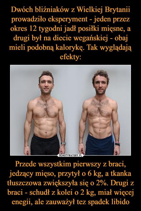 Przede wszystkim pierwszy z braci, jedzący mięso, przytył o 6 kg, a tkanka tłuszczowa zwiększyła się o 2%. Drugi z braci - schudł z kolei o 2 kg, miał więcej enegii, ale zauważył tez spadek libido –