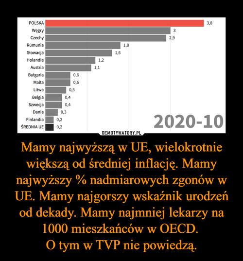 Mamy najwyższą w UE, wielokrotnie większą od średniej inflację. Mamy najwyższy % nadmiarowych zgonów w UE. Mamy najgorszy wskaźnik urodzeń od dekady. Mamy najmniej lekarzy na 1000 mieszkańców w OECD.  O tym w TVP nie powiedzą.