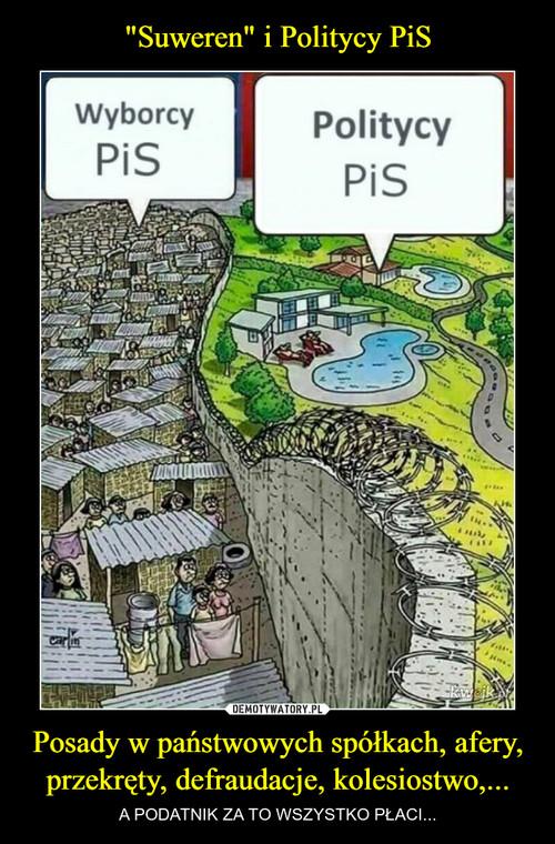"""""""Suweren"""" i Politycy PiS Posady w państwowych spółkach, afery, przekręty, defraudacje, kolesiostwo,..."""